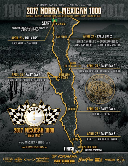 2017 Map of NORRA 1000